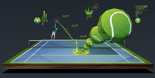 Augmented reality in sports
